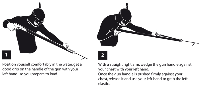 How to load a speargun